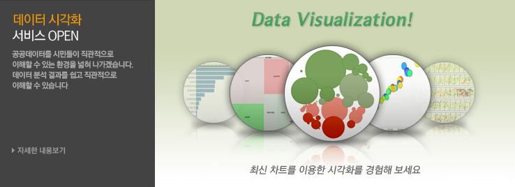 최신 차트를 이용한 시각화를 경험해 보세요.