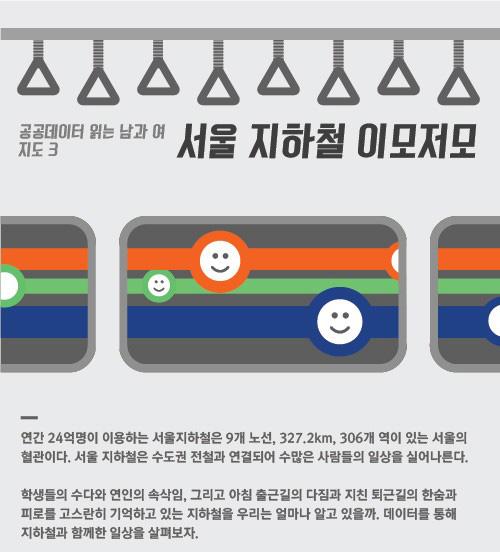 http://data.seoul.go.kr/opendata/board/10005/0906-2-012.jpg