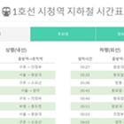 http://data.seoul.go.kr/opendata/board/10005/1.JPEG