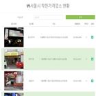 http://data.seoul.go.kr/opendata/board/10005/12.JPEG