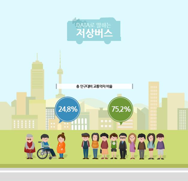 http://data.seoul.go.kr/opendata/board/10005/123.png
