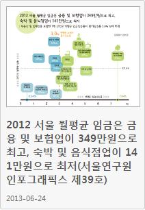 http://data.seoul.go.kr/opendata/board/10005/212.png