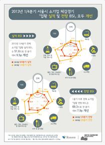 http://data.seoul.go.kr/opendata/board/10005/213.png