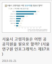 http://data.seoul.go.kr/opendata/board/10005/214.png