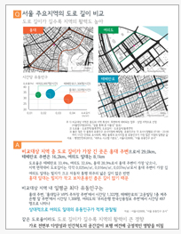 http://data.seoul.go.kr/opendata/board/10005/215.png