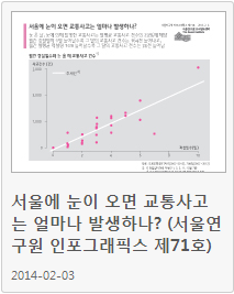 http://data.seoul.go.kr/opendata/board/10005/26.png