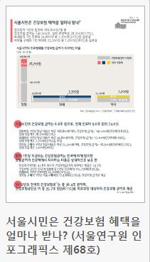 http://data.seoul.go.kr/opendata/board/10005/27.png