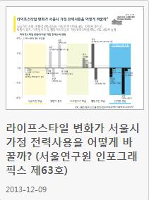 http://data.seoul.go.kr/opendata/board/10005/29.png