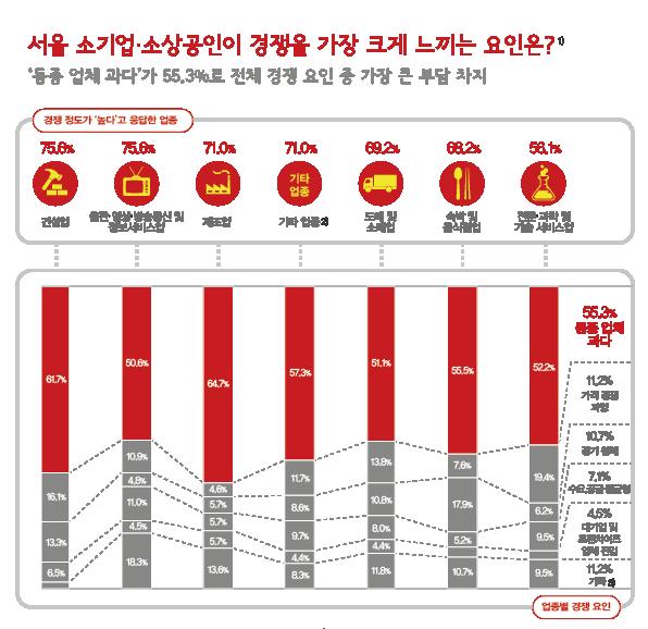 http://data.seoul.go.kr/opendata/board/10005/70_3.png