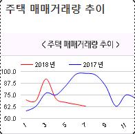 http://data.seoul.go.kr/opendata/board/10005/apt.png