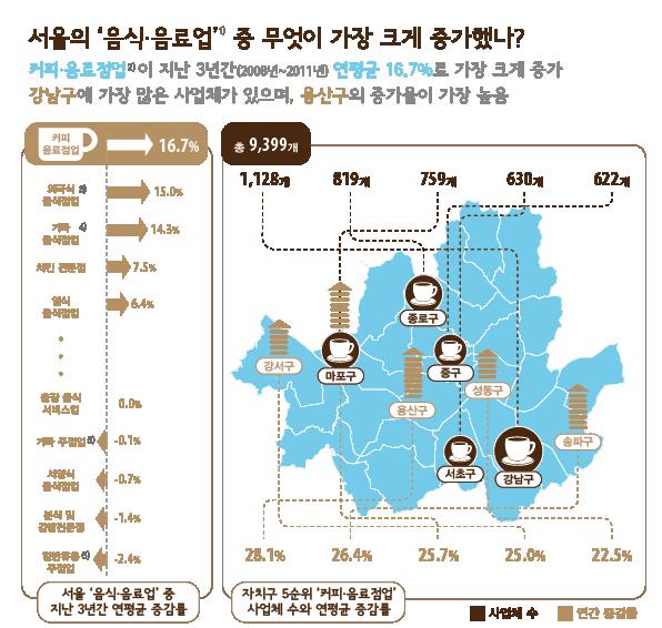 http://data.seoul.go.kr/opendata/board/10005/info_741.png