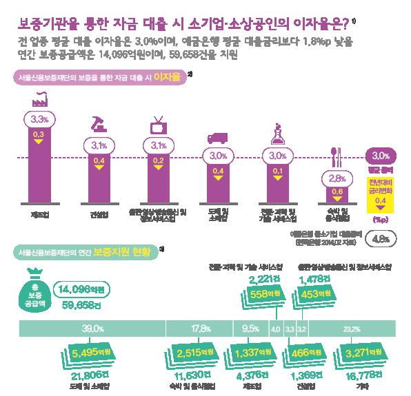http://data.seoul.go.kr/opendata/board/10005/info_831.png