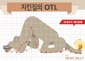 http://data.seoul.go.kr/opendata/board/10005/newsjelly-infograpic-chicken-thumM.png