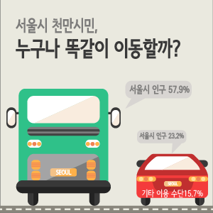 http://data.seoul.go.kr/opendata/board/10005/newsjelly-infograpic-seoul traffic_square.png