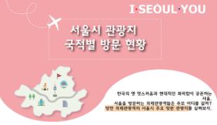http://data.seoul.go.kr/opendata/board/10005/qweqweqwe_(2).PNG
